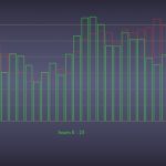 Hourly Activity generated week 40